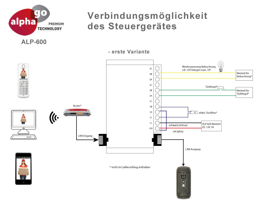 lan ip sip video t rsprechanlage gegensprechanlage video berwachung. Black Bedroom Furniture Sets. Home Design Ideas